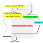 Simulation thermique diagramme de Sankey